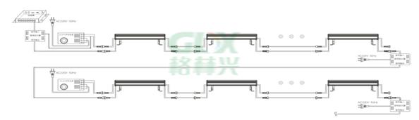 dc24v(360w的开关电源,所接灯具数量要根据实际功率来定,实际应用中不