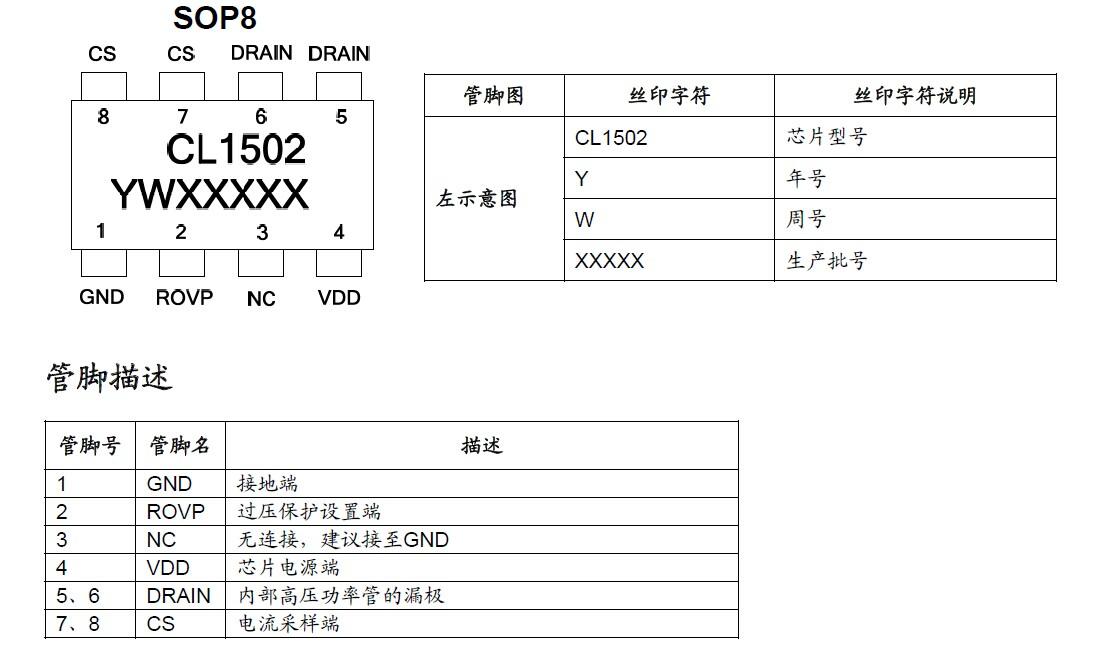芯联led驱动电源管理ic cl1502替代晶丰明源bp2832a