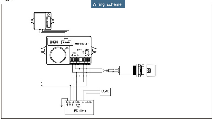 迈睿5.8g微波感应器智能感应开关自动开关分离式探头mc003v-kd