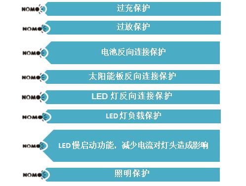 磷酸铁锂电池 结构图