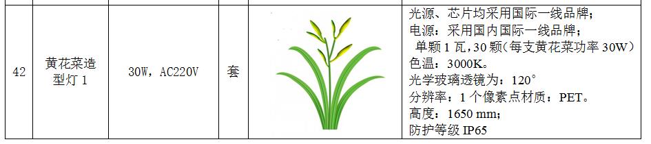 采购商:阿拉丁商城 正在【阿拉丁商城】采购,采购黄花菜造型灯, LED 脆枣灯, 中国结灯 ,数量:1000个 。 亲们,赶快来报价吧! 报价地址:http://www.alighting.com/purchase/detail-2270.html 复制成功!
