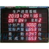 生产厂家供应生产进度管理电子看板