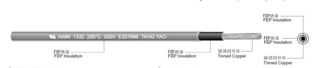 唐耀-双绝缘氟塑料电线,FEP电线(200℃)