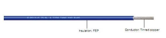 唐耀- 道路车辆 - 油泵总成连接电缆