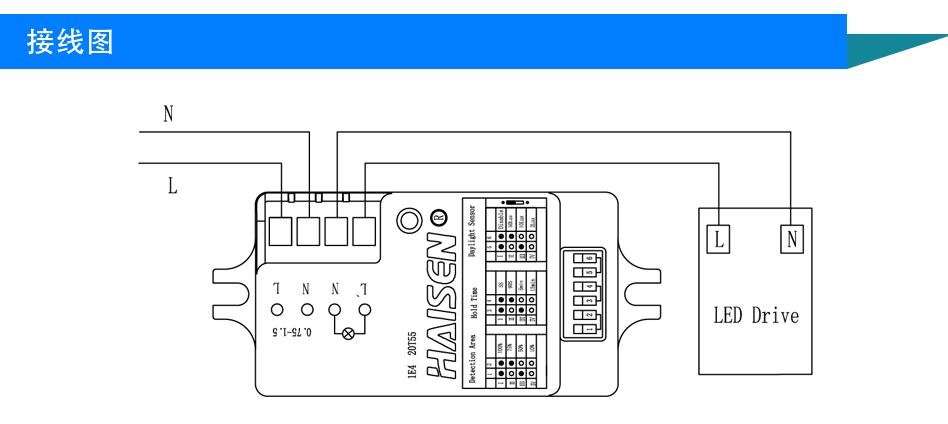 型号:HD01S-6 微波感应器俗称雷达感应器,应用多普勒效应,是军工转民用技术;我司自主研发的平面天线微波感应器,具有自主检测物体的移动,利用此运动信号来控制灯具开关或调光;同时产品还配有光感控制功能,可根据外界的光线强度,来控制灯具是否打开或关闭,以达到节能效果。我司微波感应器产品众多,适配各类型的灯具,结构简单,方便安装,为了使用便利及智能化,同时设置有感应灵敏度、延迟时间、守候时间、守候亮度、光感阀值等可选择的拔码设置功能。 微波感应对比红外感应,微波感应具有以下优势: 1.