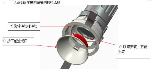 复杂表面热功能结构形貌特征设计与可控制制造关键技术——2018神灯奖申报技术