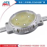 GD45MM6D-RGBW-3535