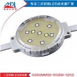 GD60MM9D-RGBW-5050