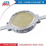 GD60MM10D-RGB-3535