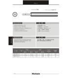 VDE认证低烟无卤单芯线 H05Z-U 0.5--1.0平方