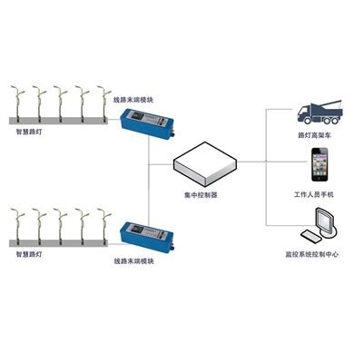 电缆防盗监控管理系统